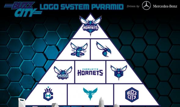 charlotte hornets new logo pyramid